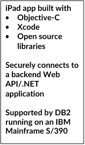 iPad app built with Objective-C, Xcode,	Open source libraries. Securely connects to a backend Web API/.NET application. Supported by DB2 running on an IBM Mainframe S/390 .